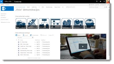 """Įdėtasis """"Office 365"""" vaizdo įrašų portalas svetainėje"""
