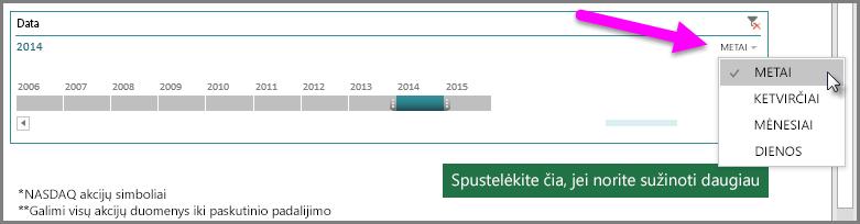 Duomenų filtras pagal laikotarpį
