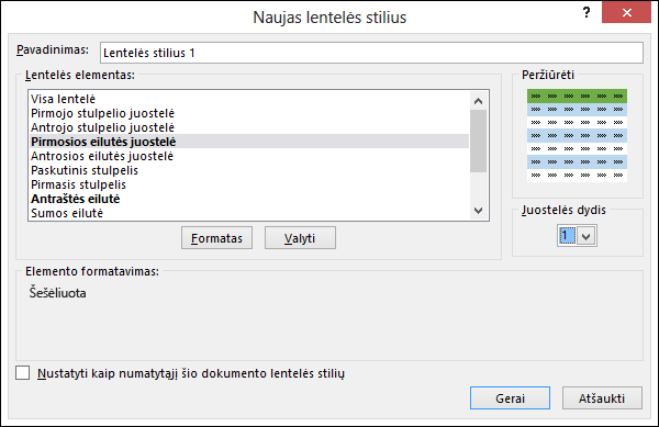 Dialogo lango Naujos lentelės stilius parinktys, skirtos pritaikyti lentelėje pasirinktinius stilius