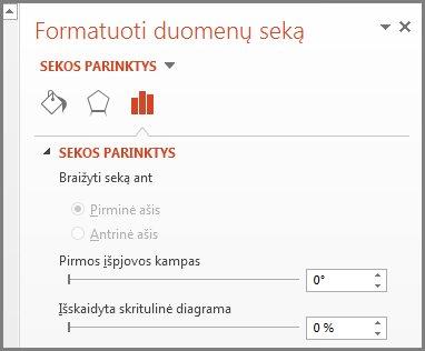 Duomenų sekų formatavimas