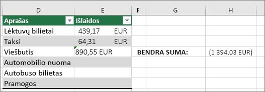 #VALUE! klaida dingo ir pakeista formulės rezultatu. Žalias trikampis langelyje E4