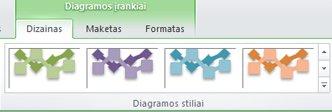 Diagramos įrankiai
