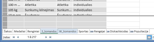 """paslėptų lentelių skirtukai """"PowerPivot"""" yra papilkinti"""