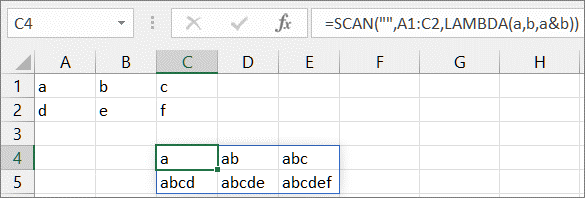 Second SCAN function example
