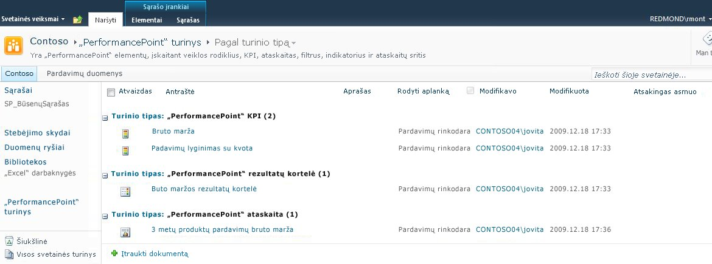 """""""PerformancePoint"""" turinio biblioteka pritaikyta rezultatų kortelėms, KPI ir ataskaitoms."""