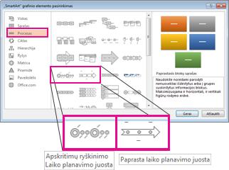 """""""SmartArt"""" grafinių elementų laiko planavimo juostos"""