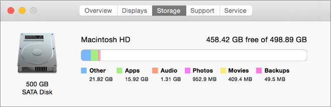 A view of a sample Macintosh Storage tab shows a picture of a hard disk drive, along with the size of stored apps, audio, movies, and more. It also shows the total size of storage space and the amount that''s free.