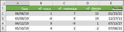 Naudokite funkciją DATE, kad įtrauktumėte arba atimti metus, mėnesius arba dienas į/iš datos.