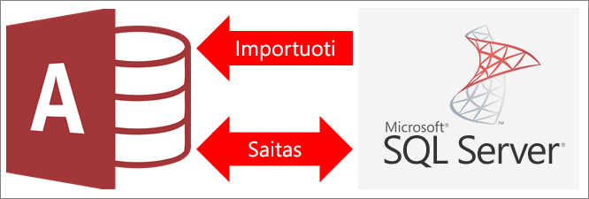 """""""Access"""" prijungimo prie """"SQL Server"""" apžvalga"""