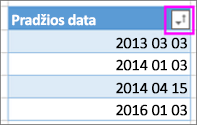 datos surūšiuotos didėjimo tvarka – nuo seniausios iki naujausios