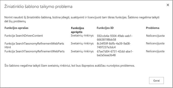 """Klaidos pranešimo, rodomo, kai nepavyksta sukurti """"SharePoint Online"""" svetainės dėl trūkstamų funkcijų, paveikslėlis."""