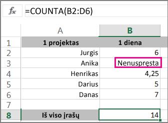 Funkcija CountA ir pasirinktas diapazonas