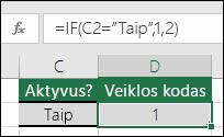 """Langelyje D2 yra formulė =IF(C2=""""Yes"""",1,2)"""
