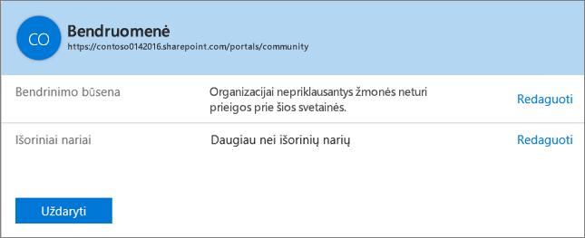 Bendrinimo būsenos dialogo langas, skirtas konkrečiam svetainių rinkiniui su išjungtu bendrinimu.