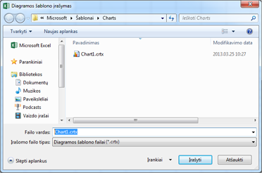 Save Chart Template dialog box