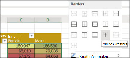 Vidinis kraštinės taikymas langelių diapazonui iš namų > šrifto > kraštines.