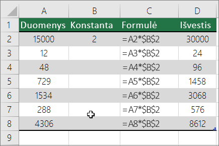 Multiply numbers with a constant
