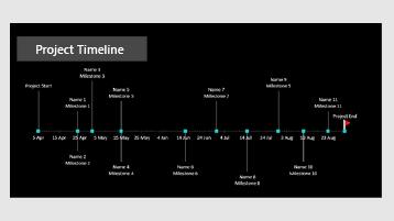 Projekto laiko planavimo juostos šablonas