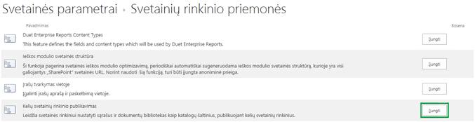 Funkcijos Publikavimas keliuose svetainių rinkiniuose aktyvinimas