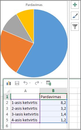 Skritulinė diagrama su pavyzdiniais duomenimis skaičiuoklėje