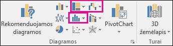"""Piktogramos, skirtos įterpti hierarchiją, kaskadines, akcijų arba statistines diagramas į """"Excel 2016 for Windows"""""""