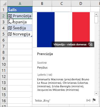 Langelis su susietu Prancūzijos įrašu; žymiklis, spustelėjantis piktogramą; rodoma kortelė