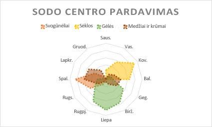 Radaro principo diagrama