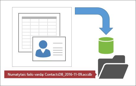 """""""Access"""" duomenų bazės atsarginės kopijos kūrimas"""