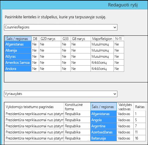 """""""PowerPivot"""" – patobulintas dialogo langas Redaguoti ryšį"""