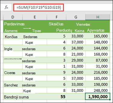 Vieno langelio masyvo formulė, skirta sumuoti bendrąją sumą su = SUM (F10: F19 * G10: G19)