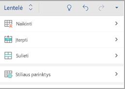 """""""Android"""" telefono skirtukas lentelė"""