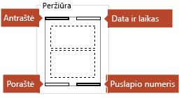 Peržiūros paveikslėlyje rodoma, kurie elementai bus rodomi atspausdintuose pastabų puslapiuose.