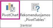 """""""PivotChart"""" mygtukas skirtuke Analizuoti"""
