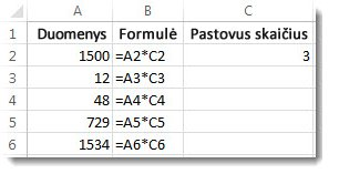 Duomenys stulpelyje A, formulės stulpelyje B ir skaičius 3 langelyje C2