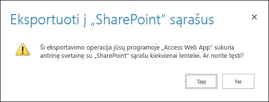 """Patvirtinimo dialogo lango ekrano nuotrauka Spustelėjus Taip, duomenys eksportuojami į """"SharePoint"""" sąrašus, o spustelėjus Ne, eksportavimas atšaukiamas."""