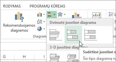 diagramos pasirinkimas juostelėje