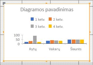 Diagramos pavyzdys