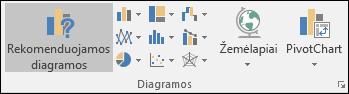 """""""Excel"""" diagramų juostelės grupė"""