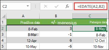 Naudokite EDATE, kad įtrauktumėte arba atimti mėnesius iš datos. Šiuo atveju = EDATE (a2; B2), kur a2 yra data, o B2 yra mėnesių, kuriuos reikia pridėti arba atimti, skaičius.