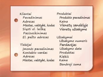 Ekrano nuotrauka informacijos elementai, sugrupuoti pagal temas