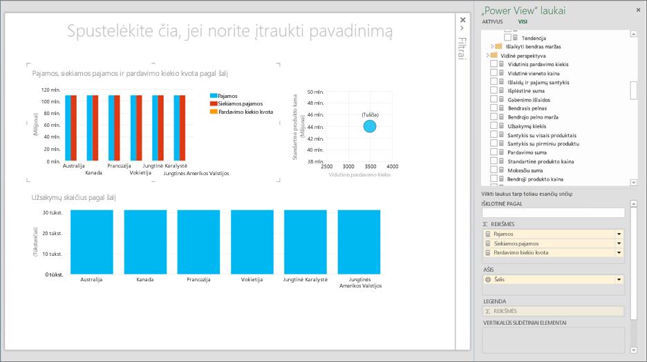 """""""Power View"""" ataskaita su OLAP duomenimis"""