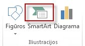 """""""SmartArt"""" skirtuko Įterpimas grupėje Iliustracijos"""