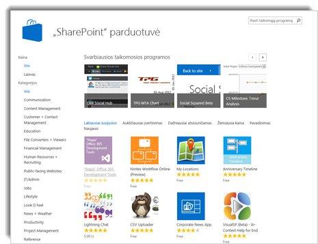"""""""SharePoint"""" parduotuvės ekrano nuotrauka"""