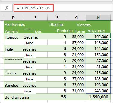 Kelių langelių masyvo funkcija, esanti langelyje H10 = F10: F19 * G10: G19 norint apskaičiuoti pagal vieneto kainą parduotų automobilių skaičių