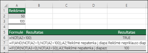 Funkcijos NOT su funkcijomis IF, AND ir OR pavyzdžiai