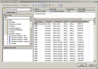 MDX užklausą į lentelių duomenų bazės pavyzdį