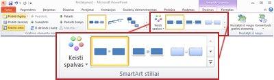 """Dalies """"SmartArt"""" įrankiai skirtukas Dizainas"""