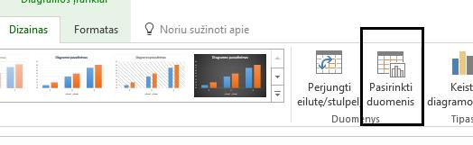 Skirtuke Dizainas pasirinkite duomenų parinktį