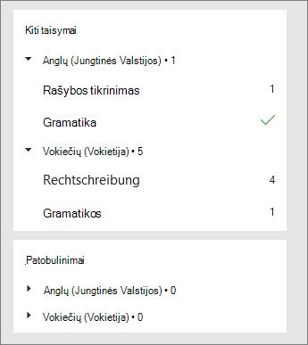 Pataisymai ir patobulinimai yra išvardyti kiekvienos kalbos rengyklės srityje.