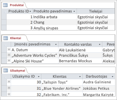 Fragmentai iš lentelės produktai, Klientai ir užsakymai
